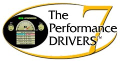 The 7 Performance Drivers Collaborometer